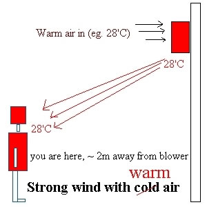 aircon strong wind with warm air